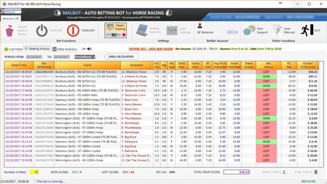 Betting History Malbot Horse Racing
